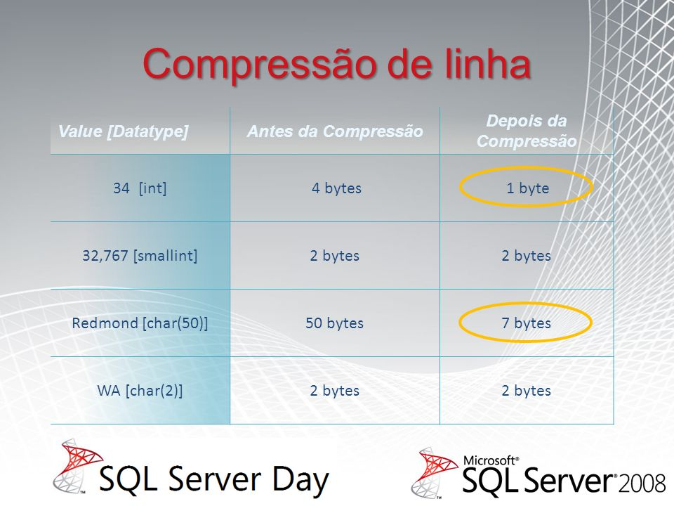 Compressão de linha Value [Datatype] Antes da Compressão